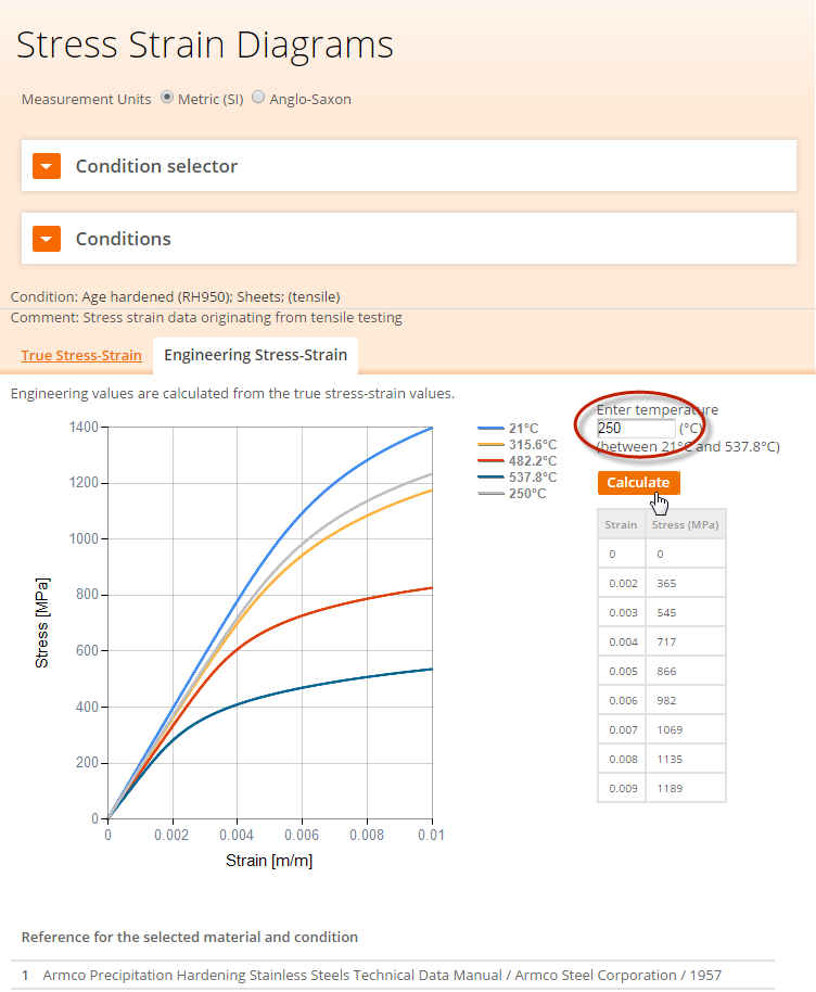 Engineering stress strain curve for youre a chance to take a test drive of the total materia database we invite you to join a community of over 150000 registered users through the total ccuart Image collections