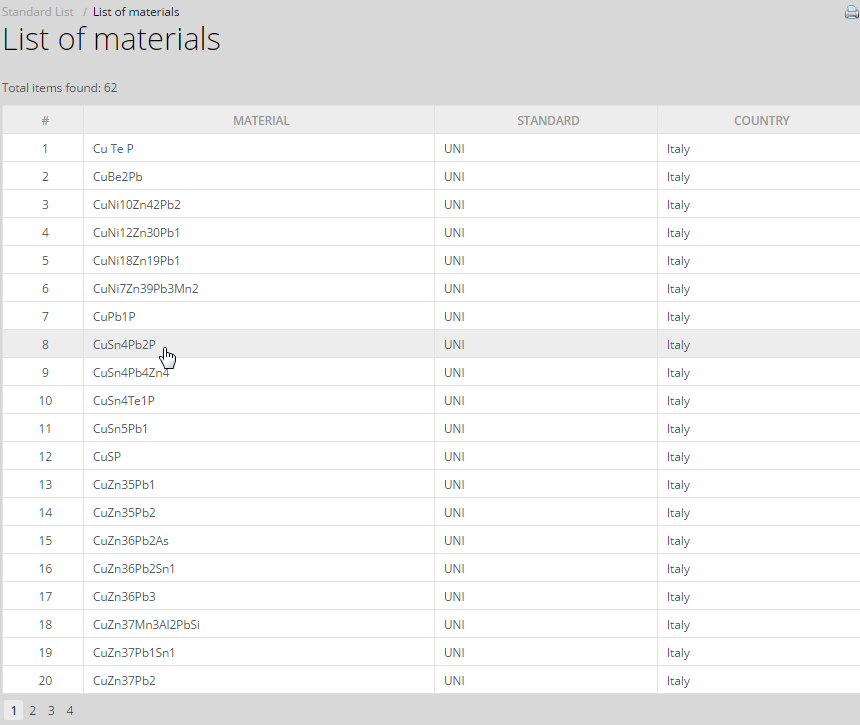 Classification of Carbon and LowAlloy Steels – Material List