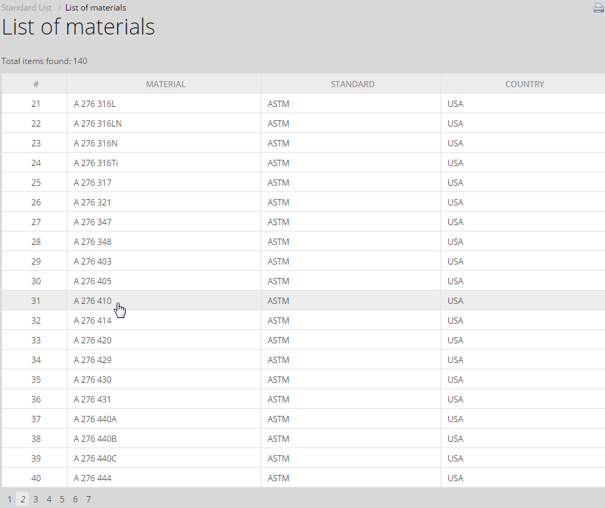 ASTM Standard List Castings Total Materia Article – Material List