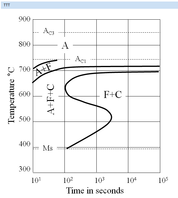 Heat treating of nickel and nickel alloys total materia article clicca sulla foto per ingrandire ccuart Images