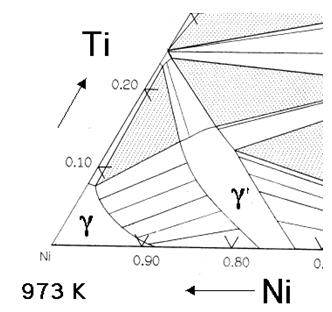 Nickel Based Superalloys Part One Total Materia Article
