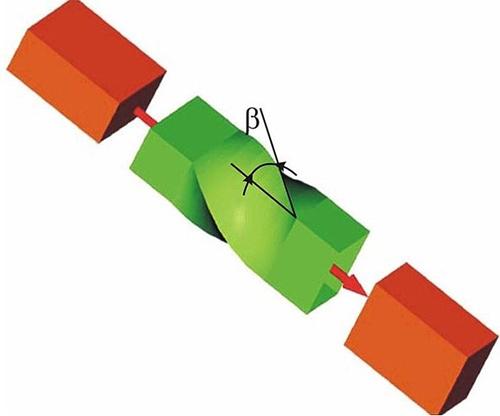 Twist Extrusion Processes of Non-Ferrous Alloys :: Total