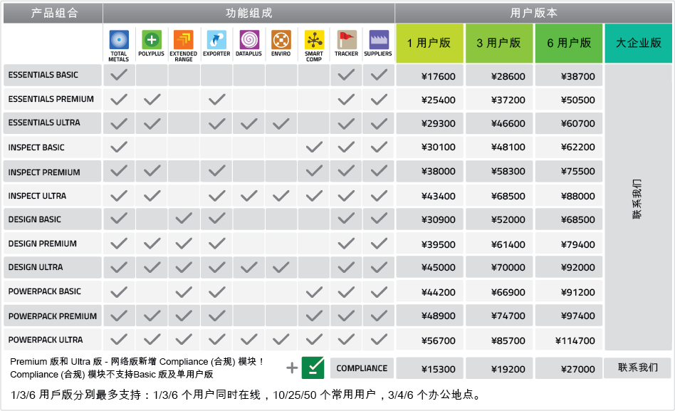 Total Materia Web Price List CNY