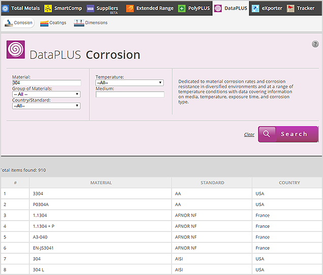 Viewing corrosion through DataPLUS module