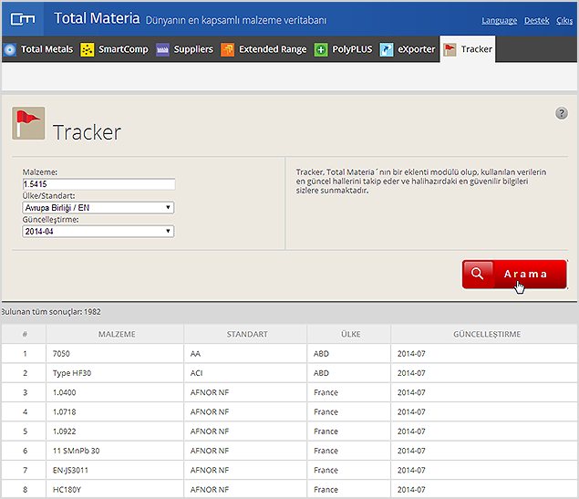 Viewing data changes through the Tracker module